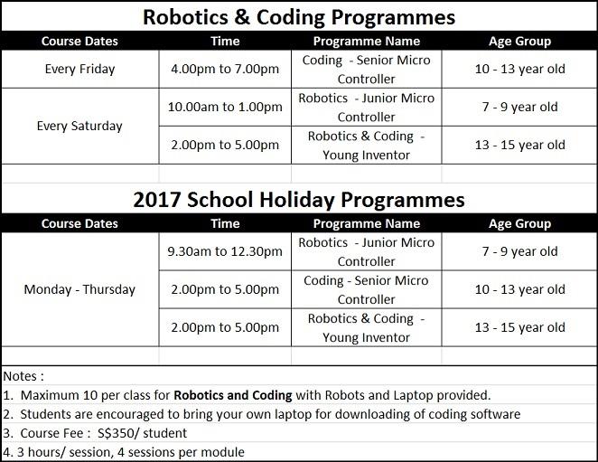 5-step NXT program worksheet | Robots | Pinterest | Worksheets